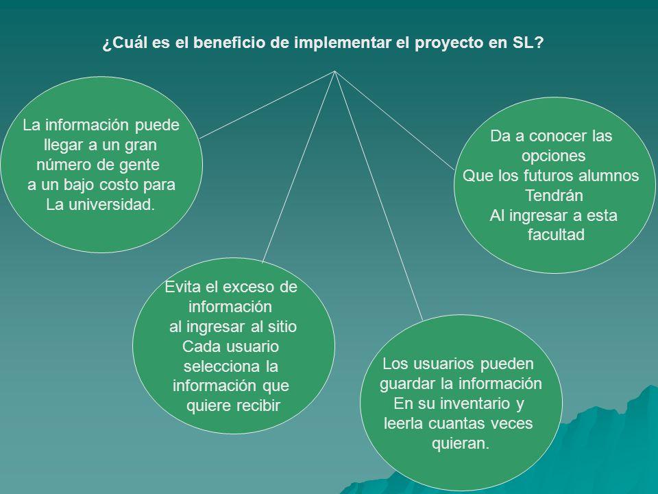 ¿Cuál es el beneficio de implementar el proyecto en SL? Da a conocer las opciones Que los futuros alumnos Tendrán Al ingresar a esta facultad Los usua