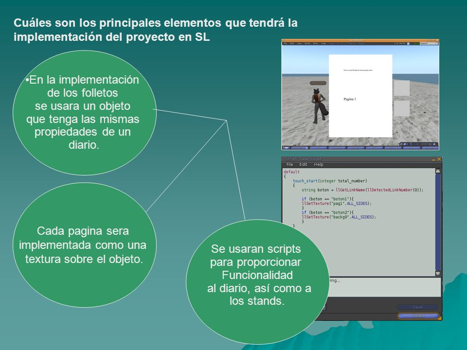 Cuáles son los principales elementos que tendrá la implementación del proyecto en SL Cada pagina sera implementada como una textura sobre el objeto. E