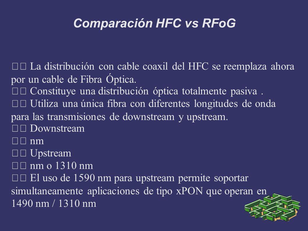 Comparación HFC vs RFoG La distribución con cable coaxil del HFC se reemplaza ahora por un cable de Fibra Óptica. Constituye una distribución óptica t