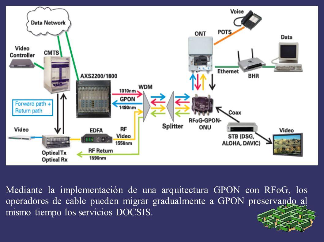Mediante la implementación de una arquitectura GPON con RFoG, los operadores de cable pueden migrar gradualmente a GPON preservando al mismo tiempo lo