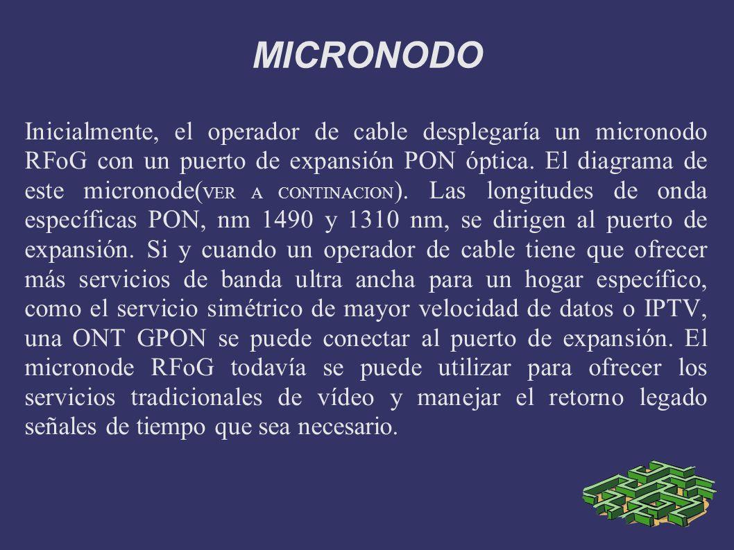 MICRONODO Inicialmente, el operador de cable desplegaría un micronodo RFoG con un puerto de expansión PON óptica. El diagrama de este micronode( VER A