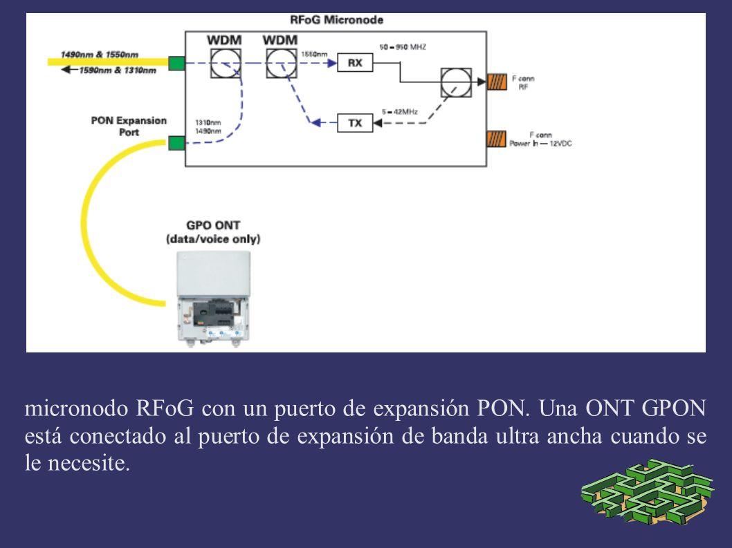 micronodo RFoG con un puerto de expansión PON. Una ONT GPON está conectado al puerto de expansión de banda ultra ancha cuando se le necesite.
