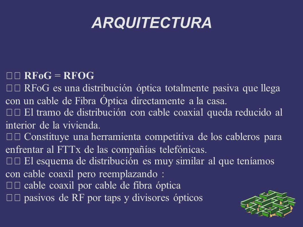ARQUITECTURA RFoG = RFOG RFoG es una distribución óptica totalmente pasiva que llega con un cable de Fibra Óptica directamente a la casa. El tramo de