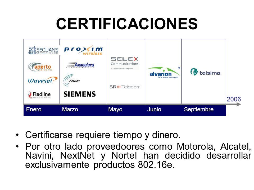 CERTIFICACIONES Certificarse requiere tiempo y dinero. Por otro lado proveedoores como Motorola, Alcatel, Navini, NextNet y Nortel han decidido desarr