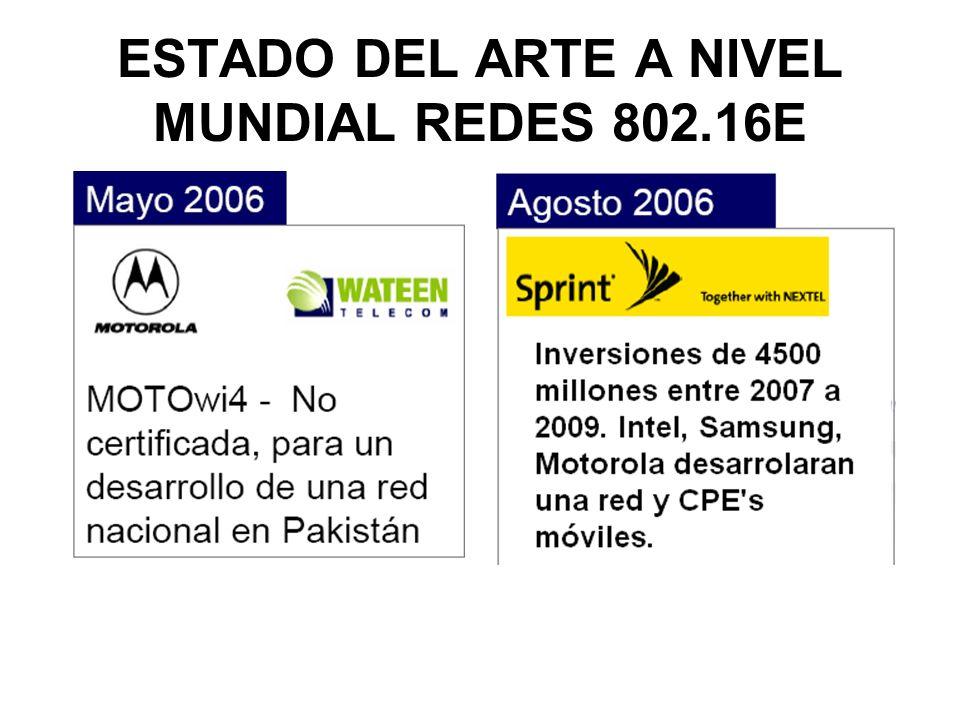 ESTADO DEL ARTE A NIVEL MUNDIAL REDES 802.16E