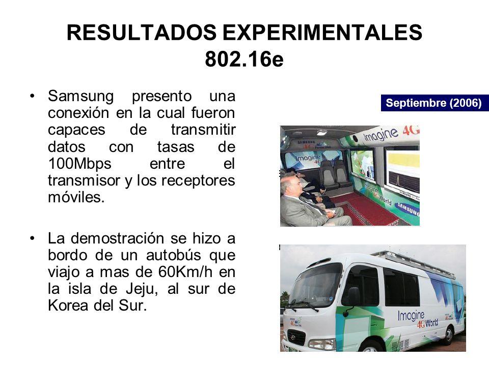 RESULTADOS EXPERIMENTALES 802.16e Samsung presento una conexión en la cual fueron capaces de transmitir datos con tasas de 100Mbps entre el transmisor
