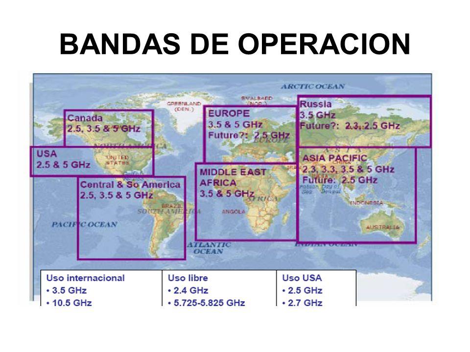 BANDAS DE OPERACION