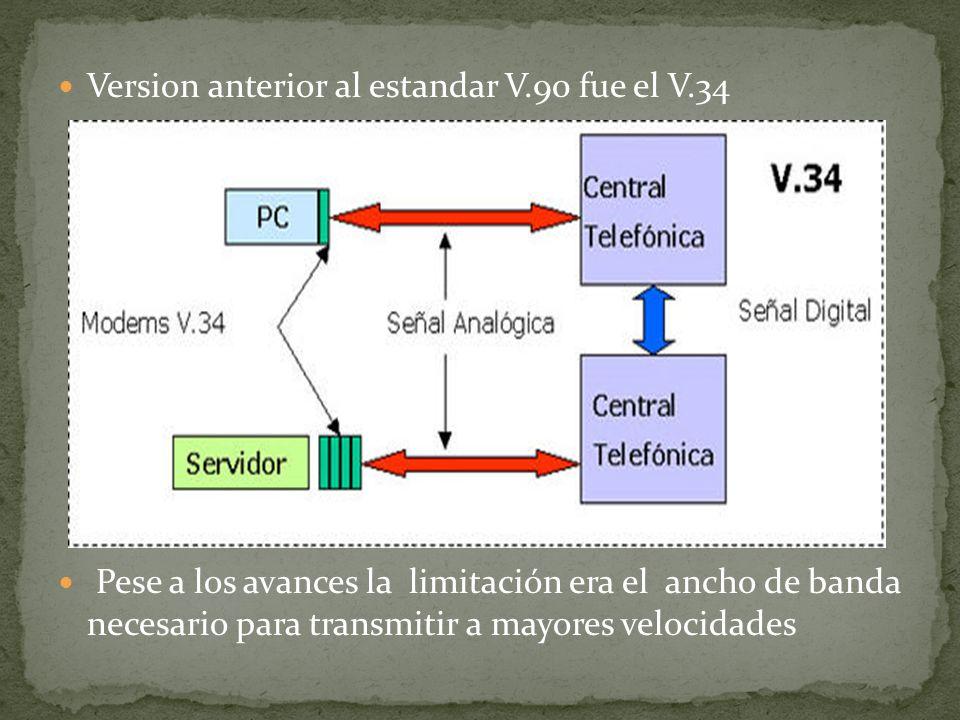 Version anterior al estandar V.90 fue el V.34 Pese a los avances la limitación era el ancho de banda necesario para transmitir a mayores velocidades