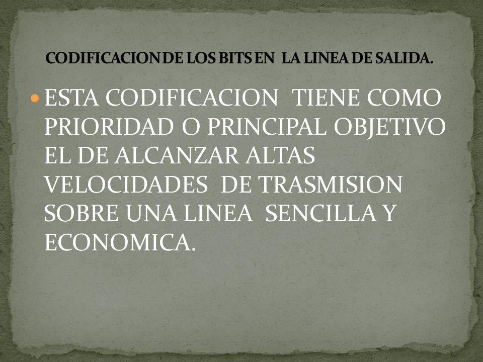 ESTA CODIFICACION TIENE COMO PRIORIDAD O PRINCIPAL OBJETIVO EL DE ALCANZAR ALTAS VELOCIDADES DE TRASMISION SOBRE UNA LINEA SENCILLA Y ECONOMICA.