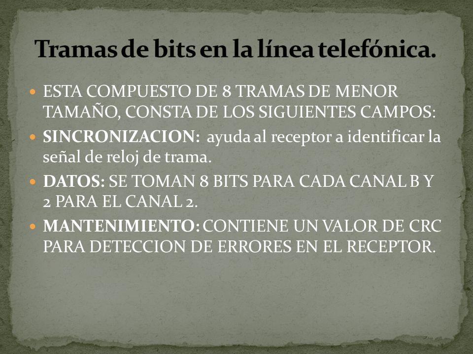 ESTA COMPUESTO DE 8 TRAMAS DE MENOR TAMAÑO, CONSTA DE LOS SIGUIENTES CAMPOS: SINCRONIZACION: ayuda al receptor a identificar la señal de reloj de tram