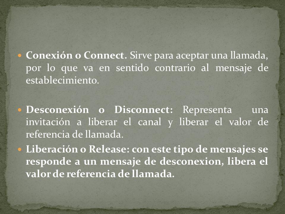 Conexión o Connect. Sirve para aceptar una llamada, por lo que va en sentido contrario al mensaje de establecimiento. Desconexión o Disconnect: Repres