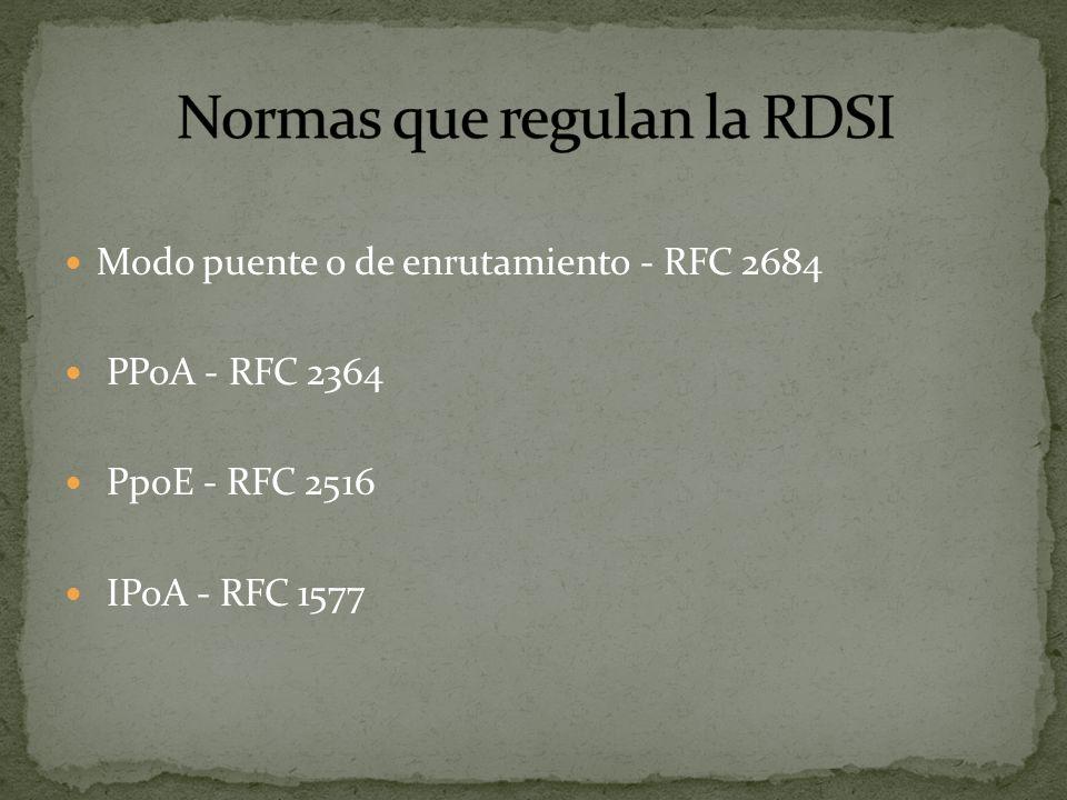 Modo puente o de enrutamiento - RFC 2684 PPoA - RFC 2364 PpoE - RFC 2516 IPoA - RFC 1577