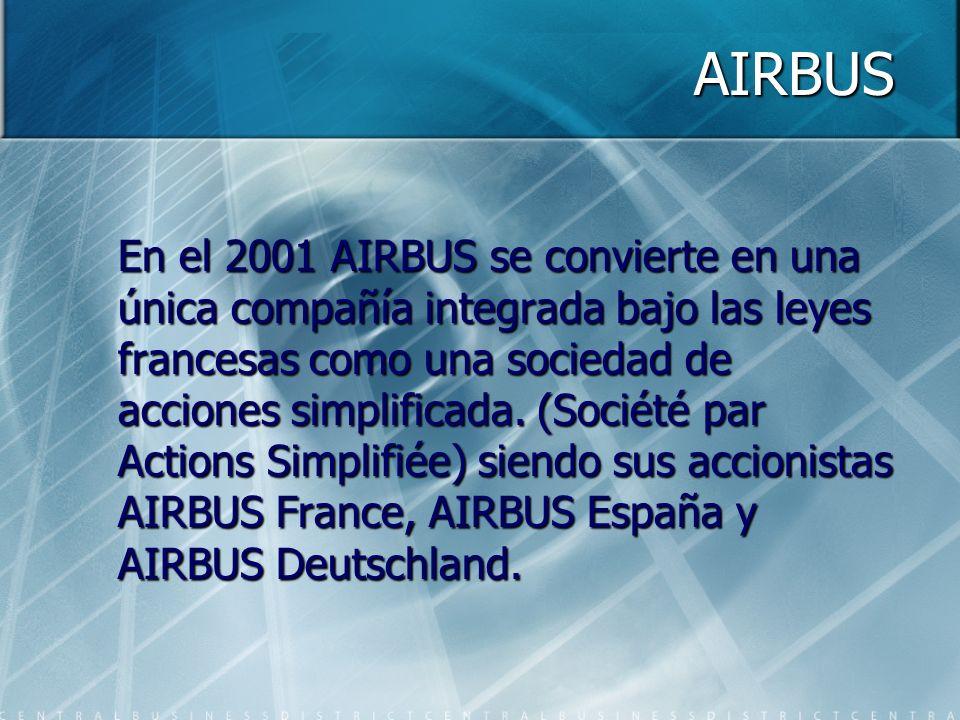 AIRBUS En el 2001 AIRBUS se convierte en una única compañía integrada bajo las leyes francesas como una sociedad de acciones simplificada.