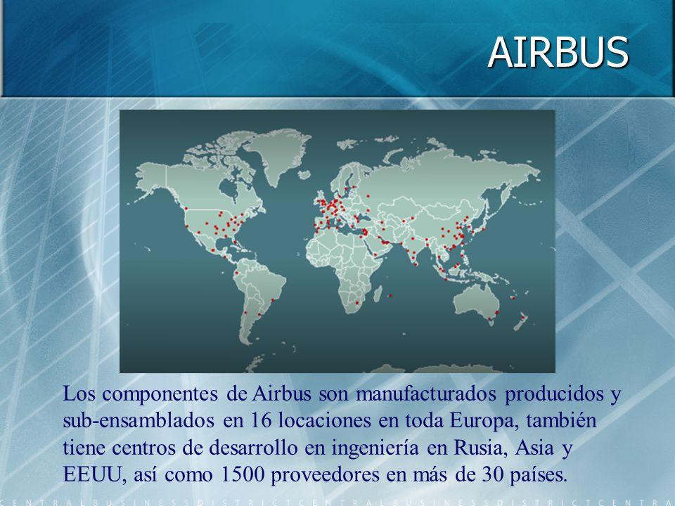 AIRBUS Los componentes de Airbus son manufacturados producidos y sub-ensamblados en 16 locaciones en toda Europa, también tiene centros de desarrollo en ingeniería en Rusia, Asia y EEUU, así como 1500 proveedores en más de 30 países.