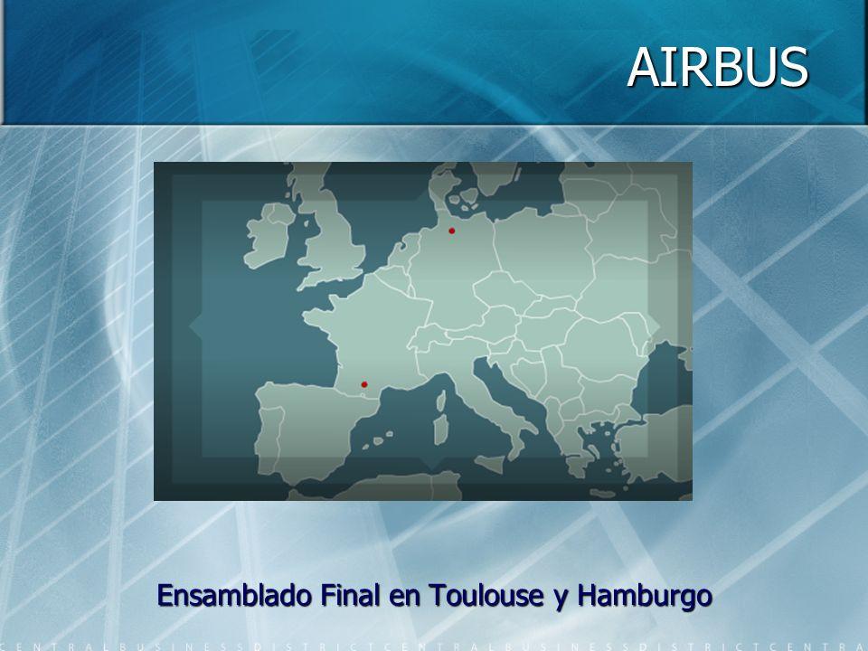 AIRBUS Ensamblado Final en Toulouse y Hamburgo