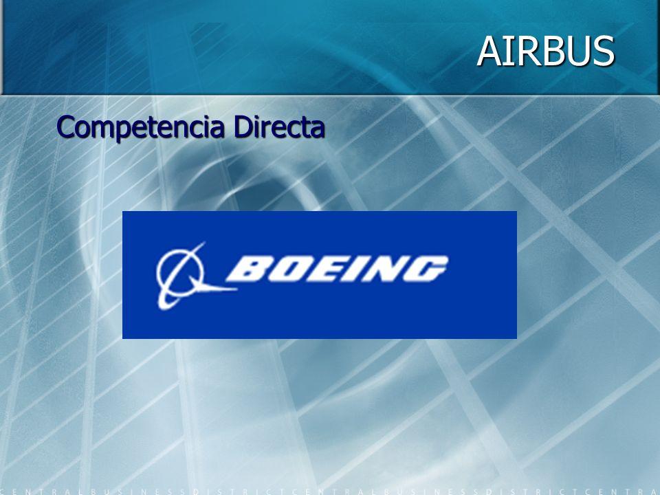 AIRBUS Competencia Directa
