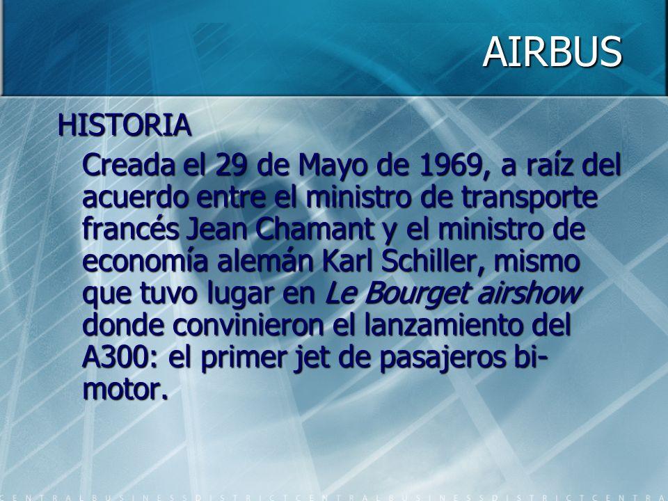 AIRBUS El A300 sería fabricado por un consorcio franco- alemán donde también serían involucrados los ingleses y los holandeses.