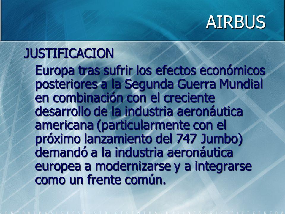 AIRBUS JUSTIFICACION Europa tras sufrir los efectos económicos posteriores a la Segunda Guerra Mundial en combinación con el creciente desarrollo de la industria aeronáutica americana (particularmente con el próximo lanzamiento del 747 Jumbo) demandó a la industria aeronáutica europea a modernizarse y a integrarse como un frente común.