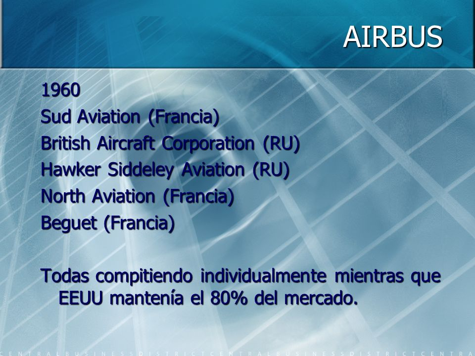 AIRBUS 1960 Sud Aviation (Francia) British Aircraft Corporation (RU) Hawker Siddeley Aviation (RU) North Aviation (Francia) Beguet (Francia) Todas compitiendo individualmente mientras que EEUU mantenía el 80% del mercado.
