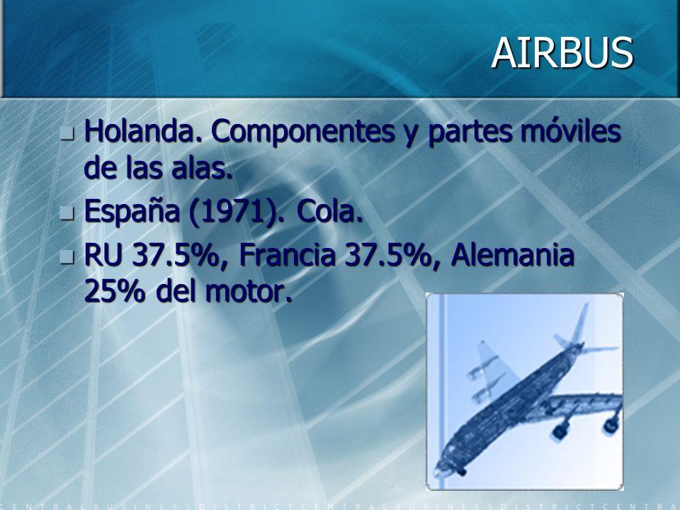 AIRBUS La figura legal más apropiada para la constitución de esta sociedad fue un Groupe DInteret Economique y que por tanto fue constituida en Francia entre los socios de Sud Aviation, HSA y para la empresa alemana de reciente formación Deustche Airbus.