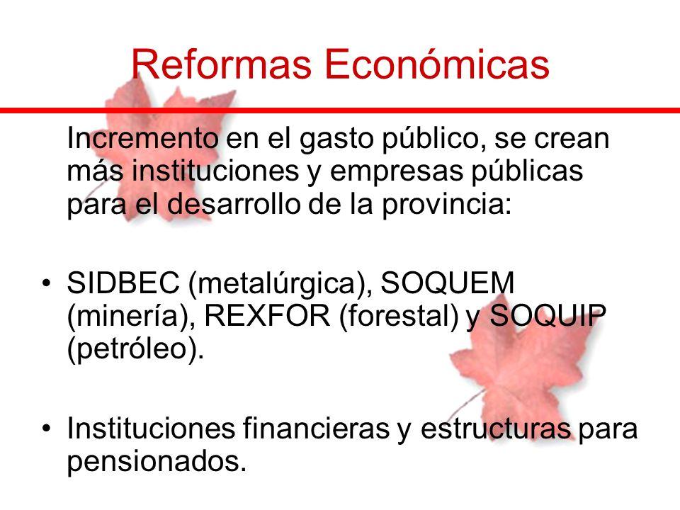 Reformas Económicas Incremento en el gasto público, se crean más instituciones y empresas públicas para el desarrollo de la provincia: SIDBEC (metalúr