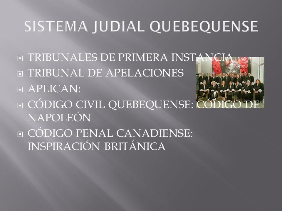 SISTEMA JUDIAL QUEBEQUENSE TRIBUNALES DE PRIMERA INSTANCIA TRIBUNAL DE APELACIONES APLICAN: CÓDIGO CIVIL QUEBEQUENSE: CÓDIGO DE NAPOLEÓN CÓDIGO PENAL