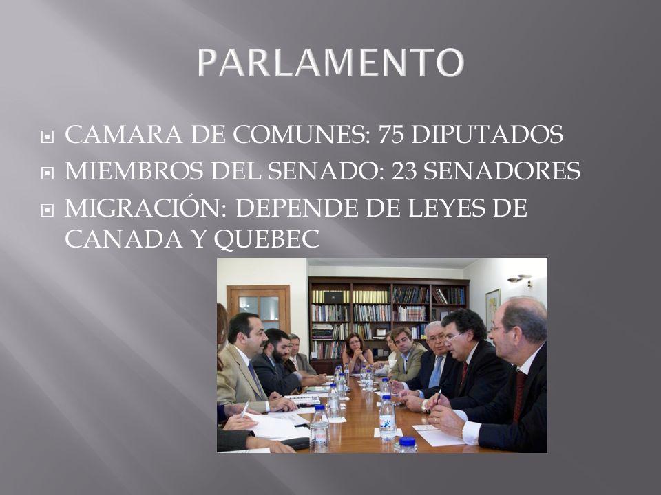PARLAMENTO CAMARA DE COMUNES: 75 DIPUTADOS MIEMBROS DEL SENADO: 23 SENADORES MIGRACIÓN: DEPENDE DE LEYES DE CANADA Y QUEBEC