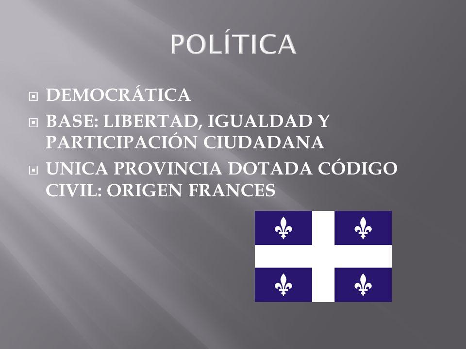 POLÍTICA DEMOCRÁTICA BASE: LIBERTAD, IGUALDAD Y PARTICIPACIÓN CIUDADANA UNICA PROVINCIA DOTADA CÓDIGO CIVIL: ORIGEN FRANCES