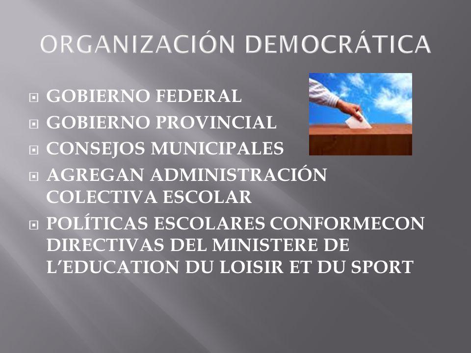ORGANIZACIÓN DEMOCRÁTICA GOBIERNO FEDERAL GOBIERNO PROVINCIAL CONSEJOS MUNICIPALES AGREGAN ADMINISTRACIÓN COLECTIVA ESCOLAR POLÍTICAS ESCOLARES CONFOR