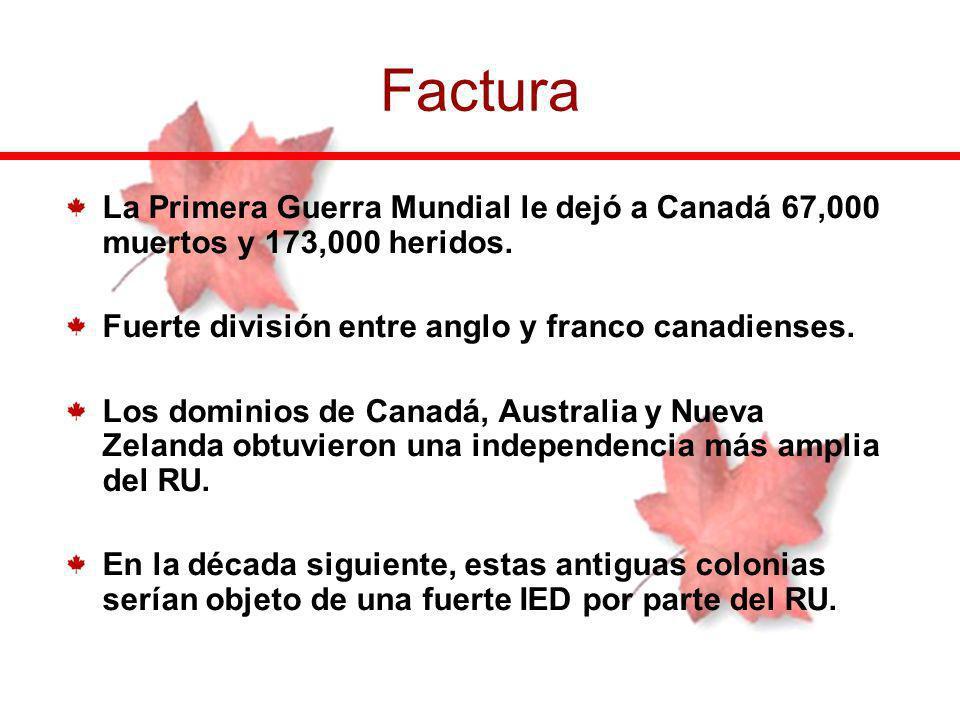 La Primera Guerra Mundial le dejó a Canadá 67,000 muertos y 173,000 heridos. Fuerte división entre anglo y franco canadienses. Los dominios de Canadá,
