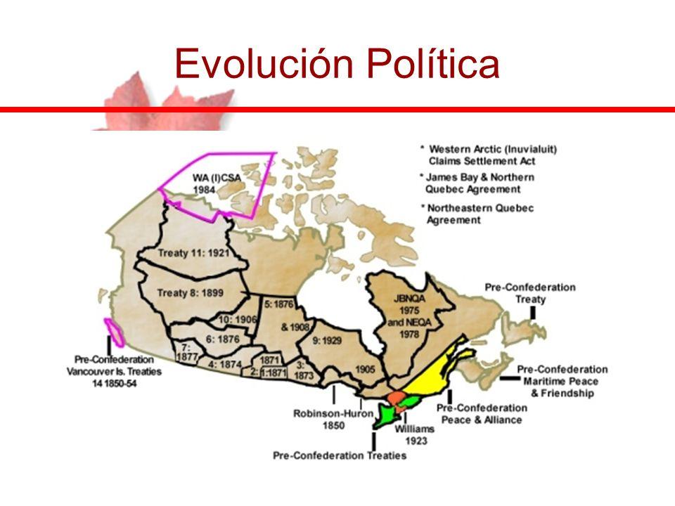 Evolución Política