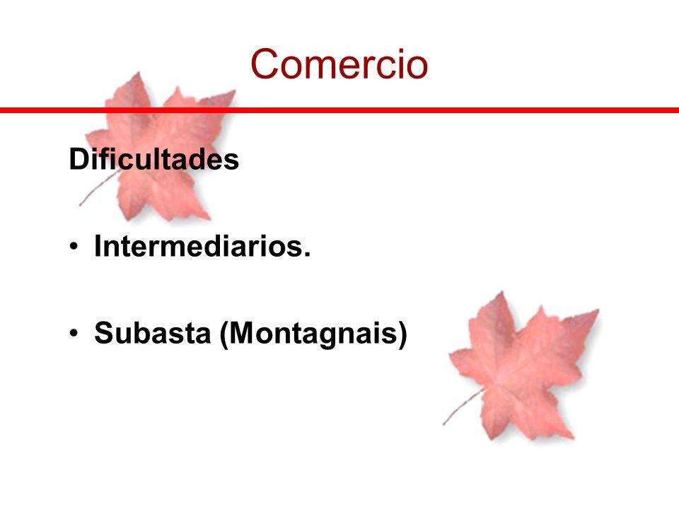 Dificultades Intermediarios. Subasta (Montagnais) Comercio