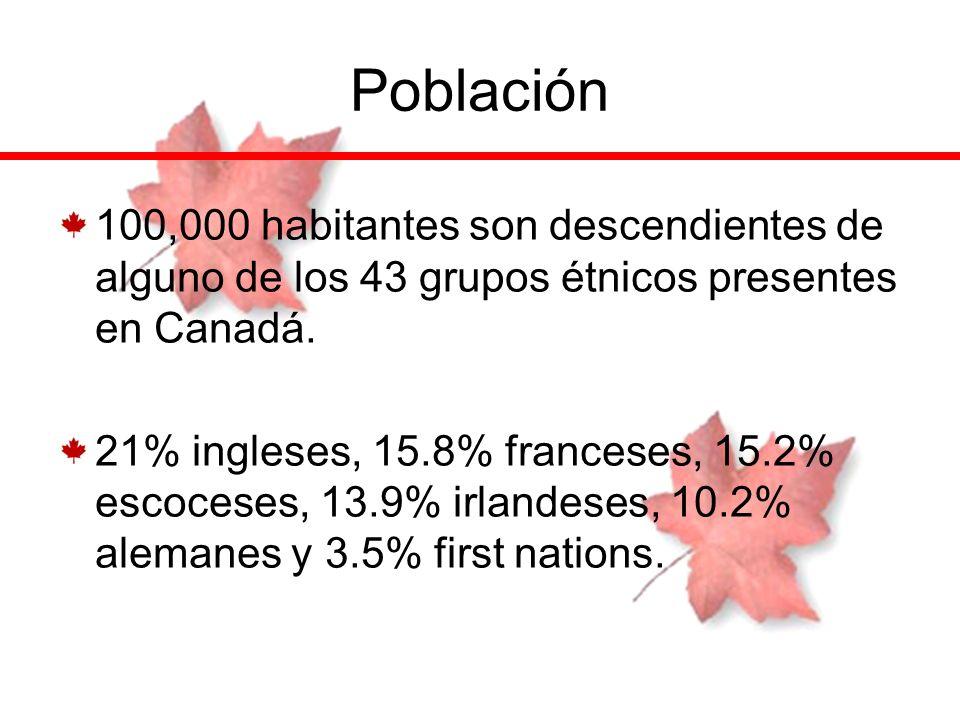 Población 100,000 habitantes son descendientes de alguno de los 43 grupos étnicos presentes en Canadá. 21% ingleses, 15.8% franceses, 15.2% escoceses,