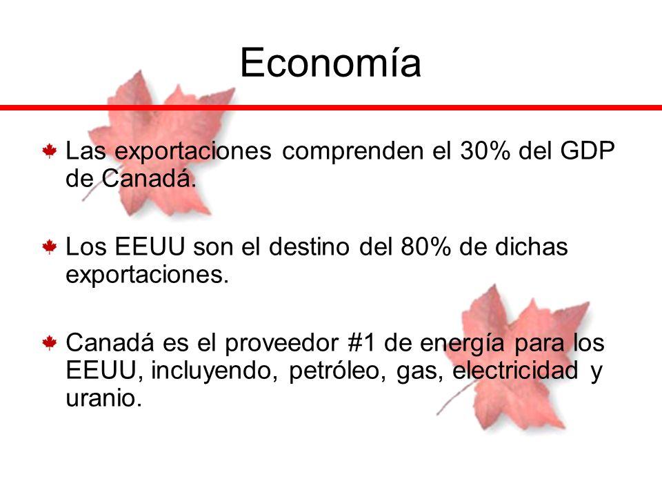 Economía Las exportaciones comprenden el 30% del GDP de Canadá. Los EEUU son el destino del 80% de dichas exportaciones. Canadá es el proveedor #1 de