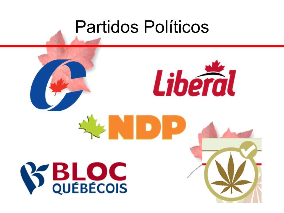 Partidos Políticos