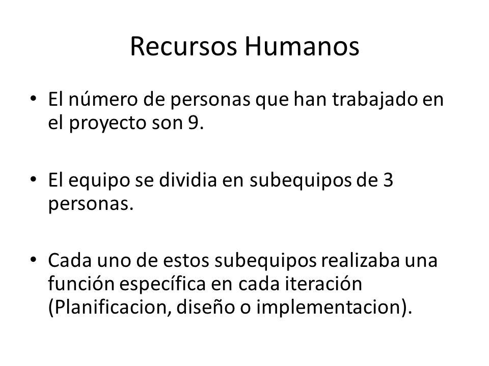 Recursos Humanos El número de personas que han trabajado en el proyecto son 9.