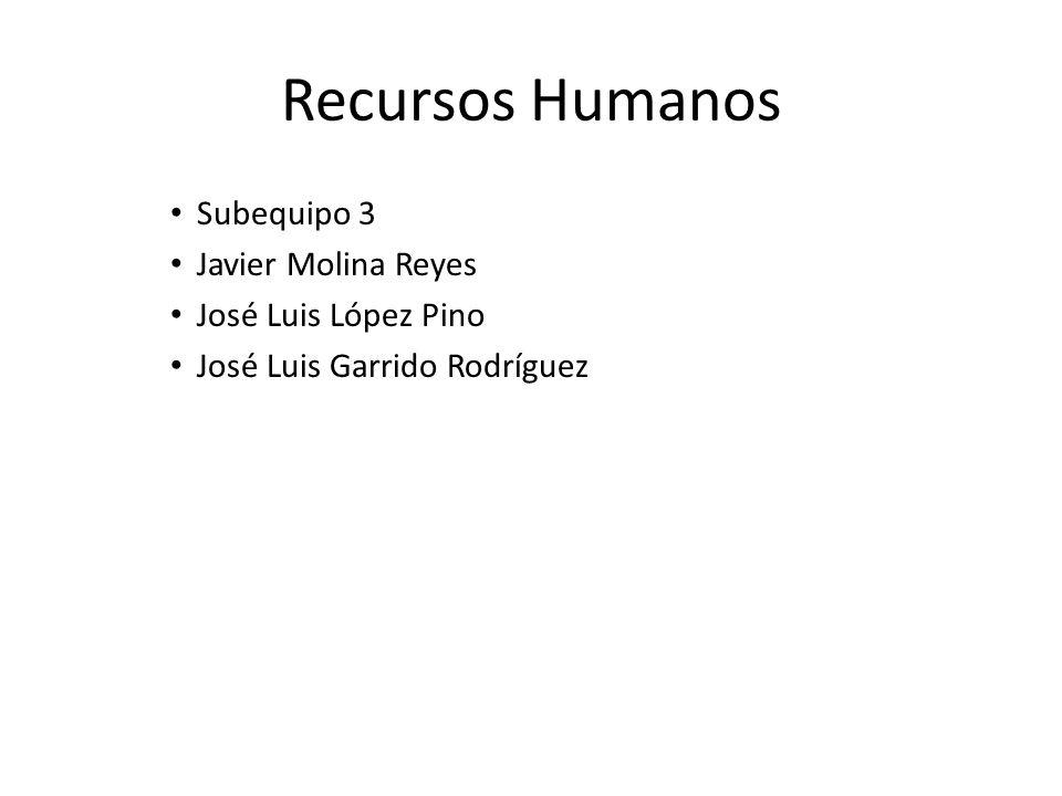 Recursos Humanos Subequipo 3 Javier Molina Reyes José Luis López Pino José Luis Garrido Rodríguez