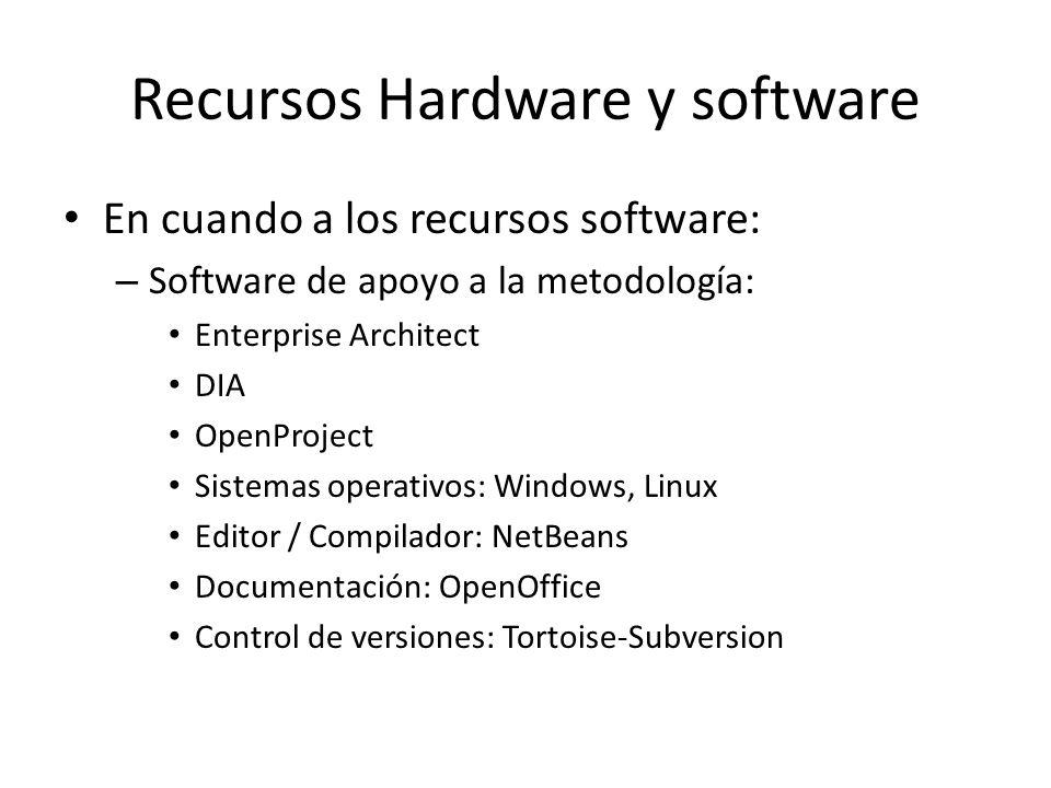 Recursos Hardware y software En cuando a los recursos software: – Software de apoyo a la metodología: Enterprise Architect DIA OpenProject Sistemas operativos: Windows, Linux Editor / Compilador: NetBeans Documentación: OpenOffice Control de versiones: Tortoise-Subversion