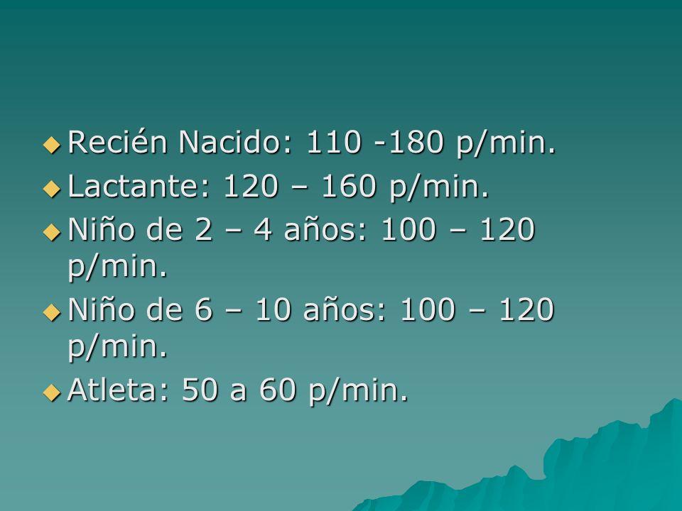Recién Nacido: 110 -180 p/min. Recién Nacido: 110 -180 p/min. Lactante: 120 – 160 p/min. Lactante: 120 – 160 p/min. Niño de 2 – 4 años: 100 – 120 p/mi