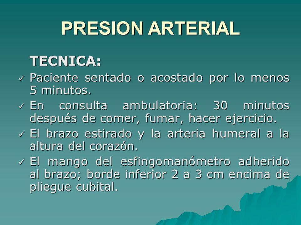 TECNICA: Paciente sentado o acostado por lo menos 5 minutos. Paciente sentado o acostado por lo menos 5 minutos. En consulta ambulatoria: 30 minutos d