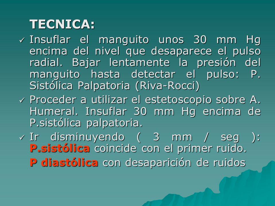TECNICA: Insuflar el manguito unos 30 mm Hg encima del nivel que desaparece el pulso radial. Bajar lentamente la presión del manguito hasta detectar e