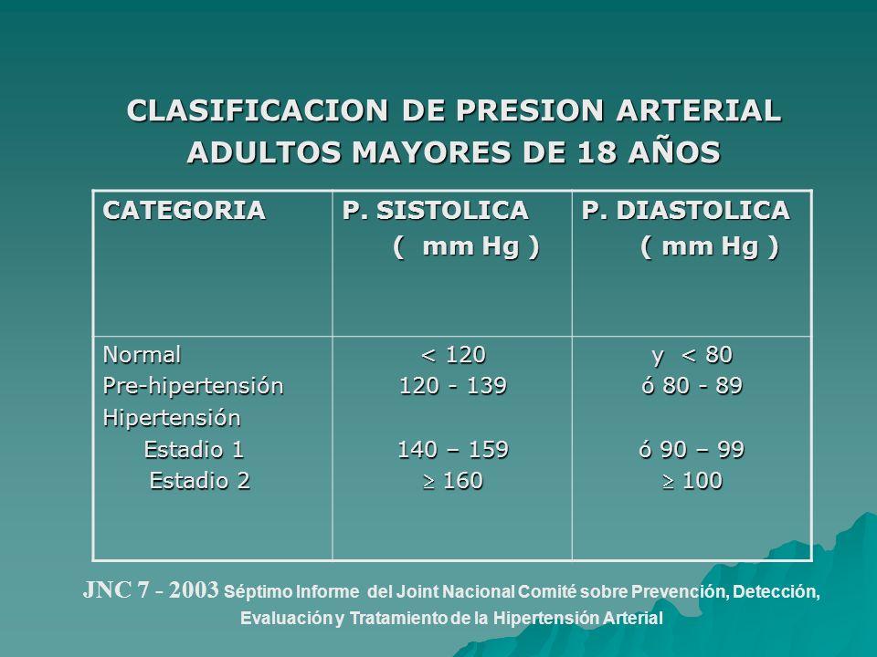 CLASIFICACION DE PRESION ARTERIAL ADULTOS MAYORES DE 18 AÑOS CATEGORIA P. SISTOLICA ( mm Hg ) ( mm Hg ) P. DIASTOLICA ( mm Hg ) ( mm Hg ) NormalPre-hi