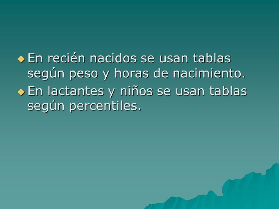 En recién nacidos se usan tablas según peso y horas de nacimiento. En recién nacidos se usan tablas según peso y horas de nacimiento. En lactantes y n