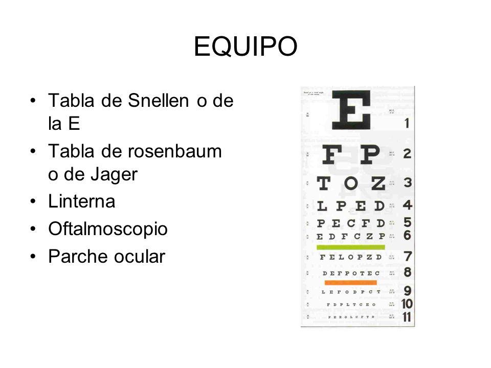 EQUIPO Tabla de Snellen o de la E Tabla de rosenbaum o de Jager Linterna Oftalmoscopio Parche ocular