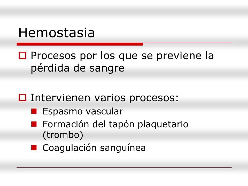 Hemostasia Procesos por los que se previene la pérdida de sangre Intervienen varios procesos: Espasmo vascular Formación del tapón plaquetario (trombo