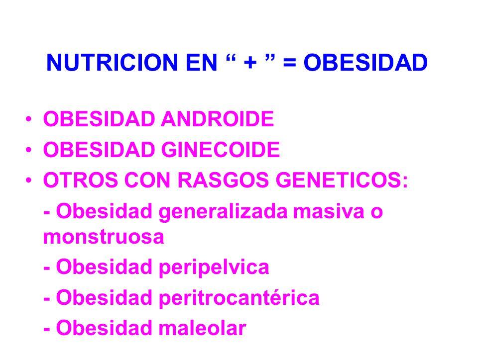 NUTRICION EN + = OBESIDAD OBESIDAD ANDROIDE OBESIDAD GINECOIDE OTROS CON RASGOS GENETICOS: - Obesidad generalizada masiva o monstruosa - Obesidad peri