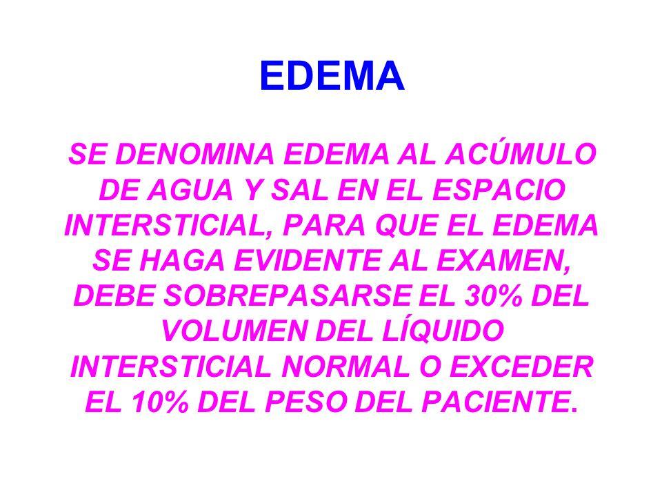 EDEMA SE DENOMINA EDEMA AL ACÚMULO DE AGUA Y SAL EN EL ESPACIO INTERSTICIAL, PARA QUE EL EDEMA SE HAGA EVIDENTE AL EXAMEN, DEBE SOBREPASARSE EL 30% DE