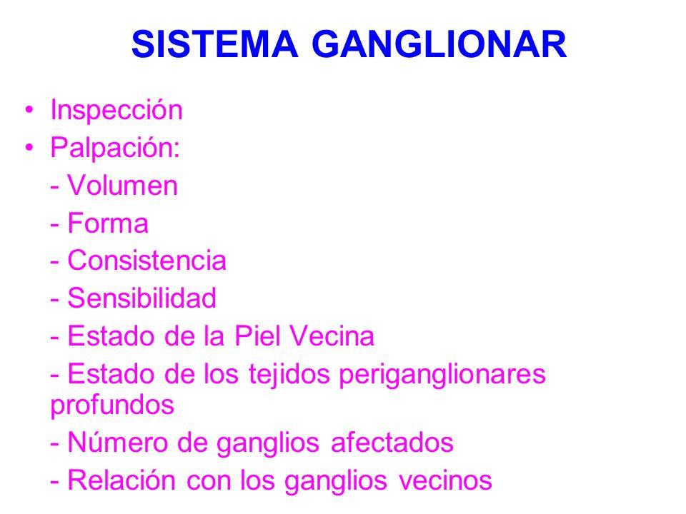 SISTEMA GANGLIONAR Inspección Palpación: - Volumen - Forma - Consistencia - Sensibilidad - Estado de la Piel Vecina - Estado de los tejidos perigangli