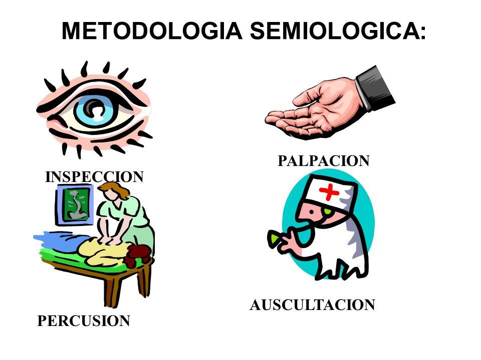 METODOLOGIA SEMIOLOGICA: INSPECCION PALPACION PERCUSION AUSCULTACION