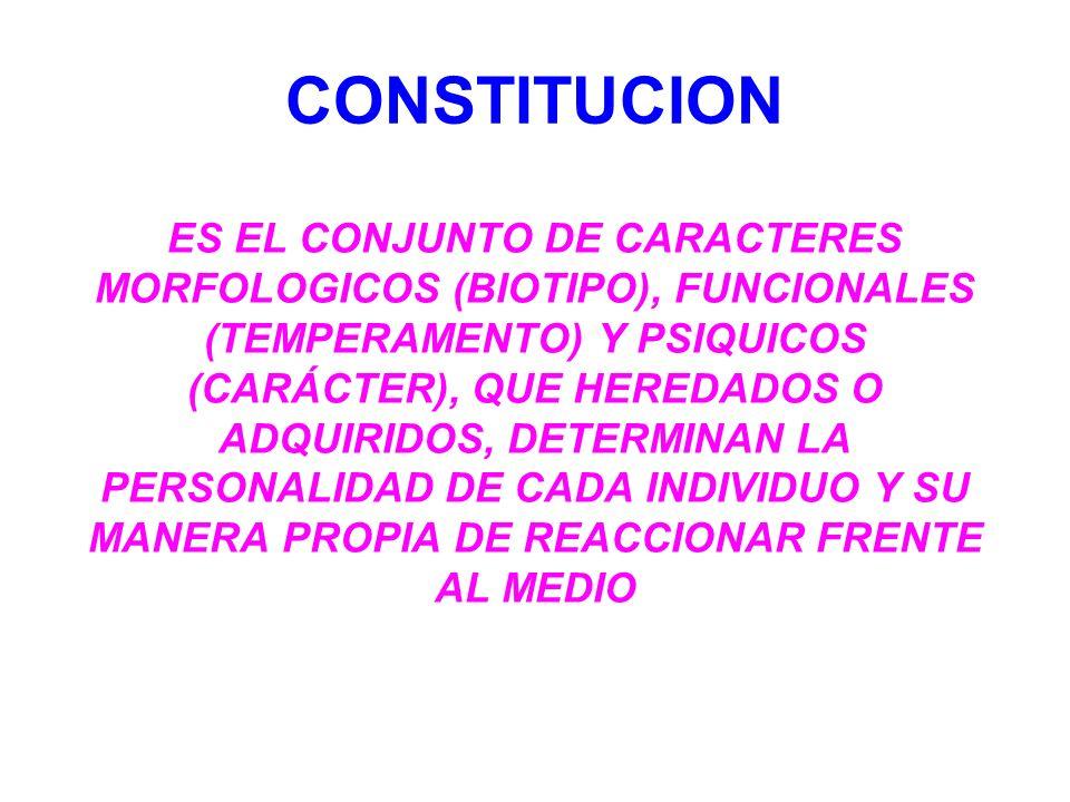 CONSTITUCION ES EL CONJUNTO DE CARACTERES MORFOLOGICOS (BIOTIPO), FUNCIONALES (TEMPERAMENTO) Y PSIQUICOS (CARÁCTER), QUE HEREDADOS O ADQUIRIDOS, DETER